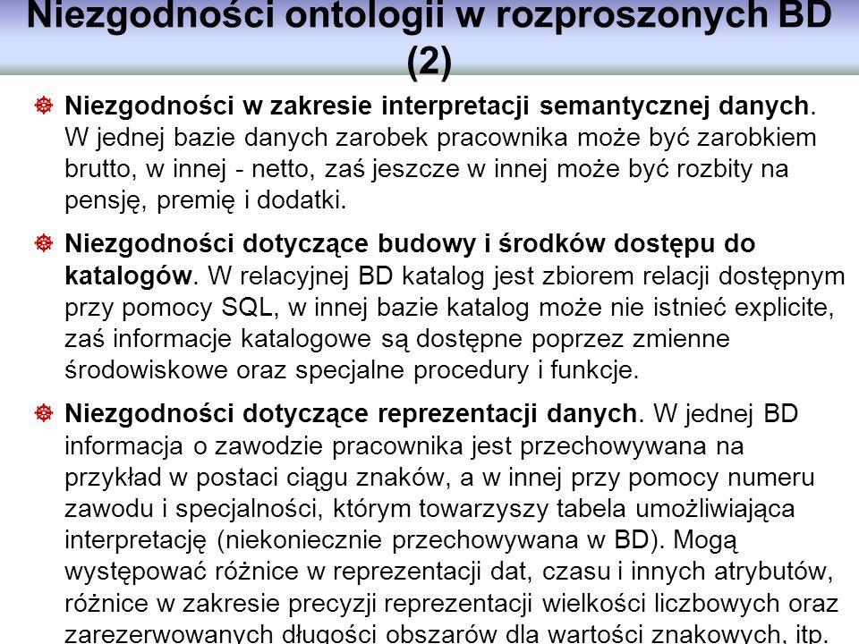 Niezgodności ontologii w rozproszonych BD (2) Niezgodności w zakresie interpretacji semantycznej danych. W jednej bazie danych zarobek pracownika może