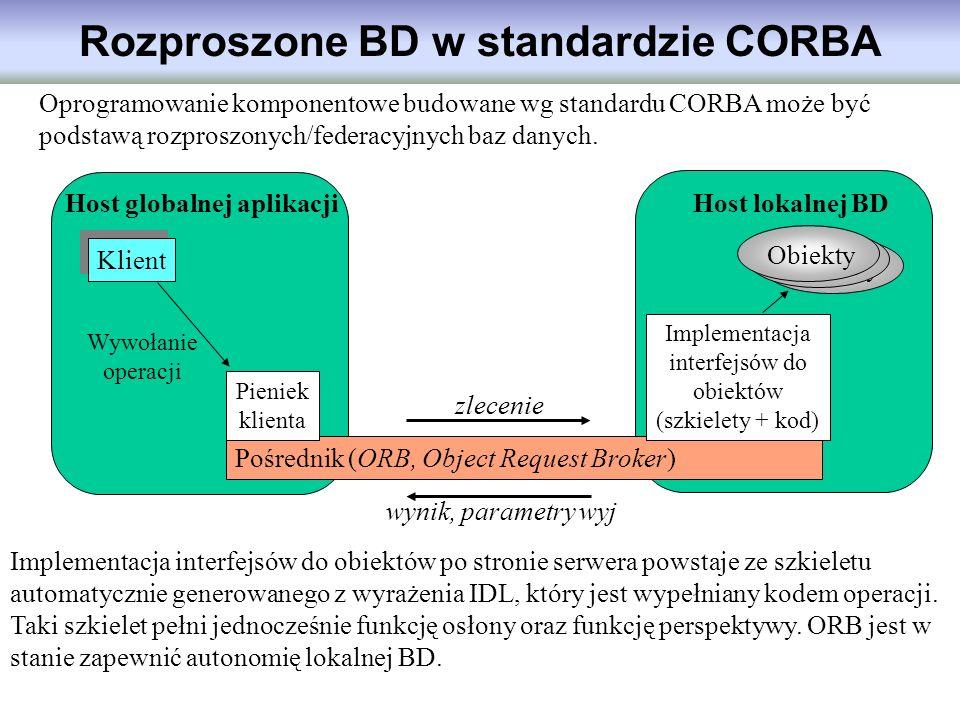 Rozproszone BD w standardzie CORBA Oprogramowanie komponentowe budowane wg standardu CORBA może być podstawą rozproszonych/federacyjnych baz danych. H