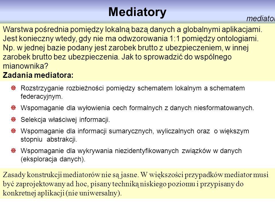 Mediatory Warstwa pośrednia pomiędzy lokalną bazą danych a globalnymi aplikacjami. Jest konieczny wtedy, gdy nie ma odwzorowania 1:1 pomiędzy ontologi