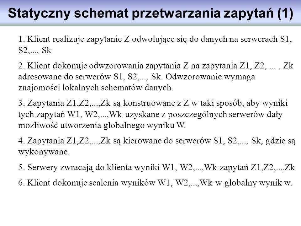 Statyczny schemat przetwarzania zapytań (1) 1. Klient realizuje zapytanie Z odwołujące się do danych na serwerach S1, S2,..., Sk 2. Klient dokonuje od