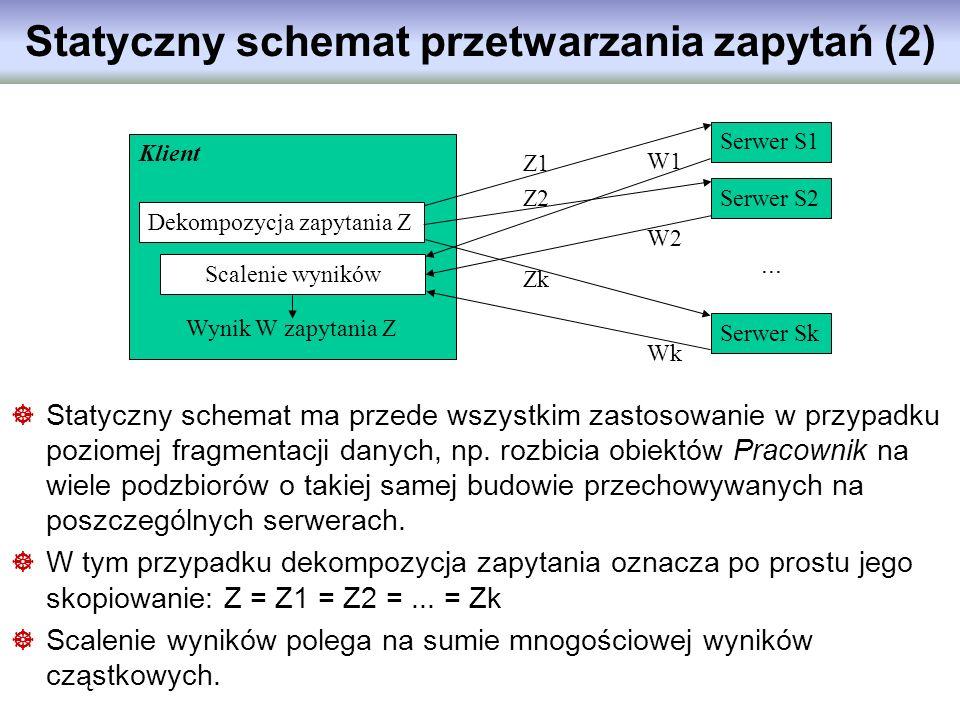 Statyczny schemat przetwarzania zapytań (2) Dekompozycja zapytania Z Serwer S1 Serwer S2 Serwer Sk Scalenie wyników... Klient Wynik W zapytania Z Z1 Z