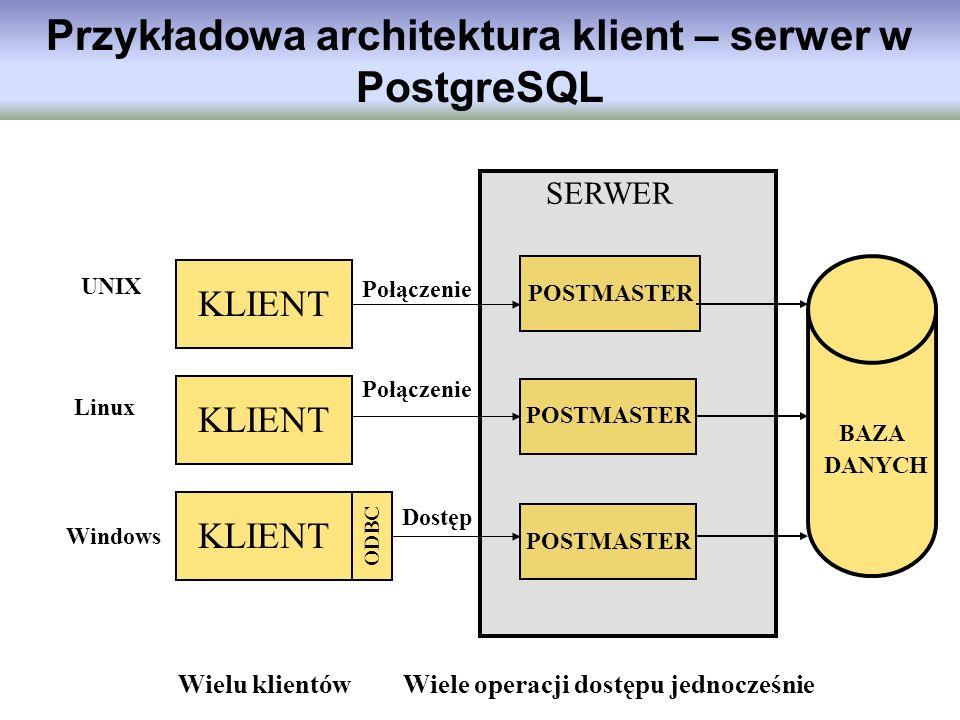 Przykładowa architektura klient – serwer w PostgreSQL BAZA DANYCH KLIENT ODBC KLIENT POSTMASTER Połączenie Dostęp Linux UNIX KLIENT Połączenie Windows