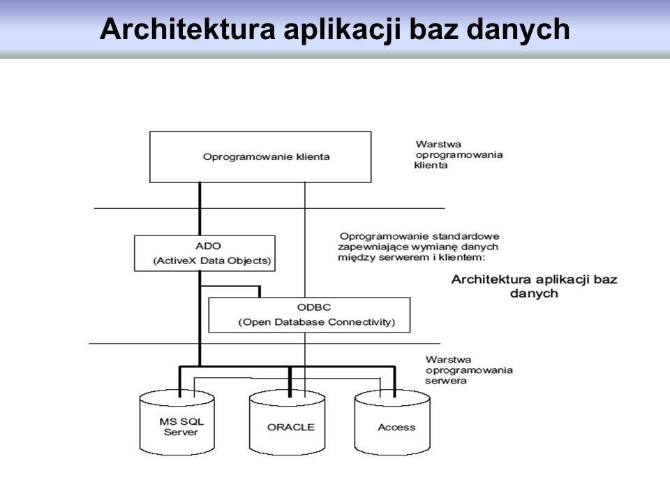 Architektura aplikacji baz danych