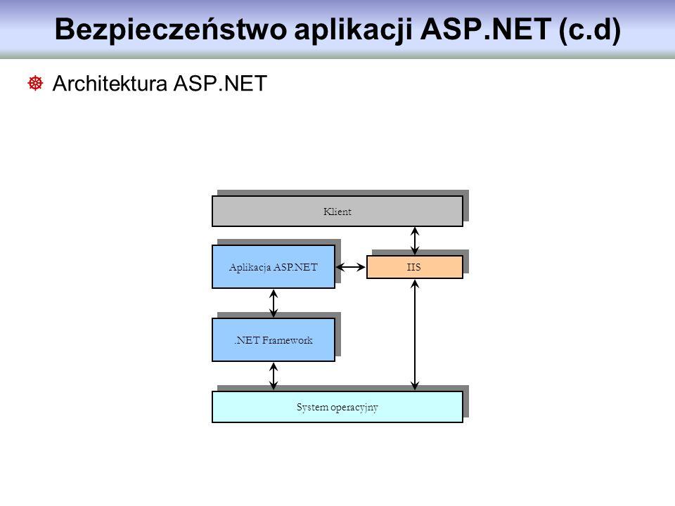 Bezpieczeństwo aplikacji ASP.NET (c.d) Klient Aplikacja ASP.NET.NET Framework IIS System operacyjny Architektura ASP.NET