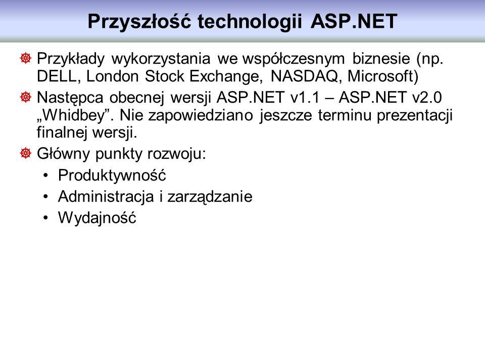 Przyszłość technologii ASP.NET Przykłady wykorzystania we współczesnym biznesie (np. DELL, London Stock Exchange, NASDAQ, Microsoft) Następca obecnej