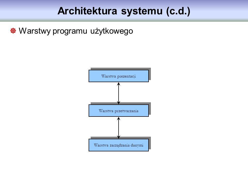 Architektura systemu (c.d.) Warstwa prezentacji Warstwa przetwarzania Warstwa zarządzania danymi Warstwy programu użytkowego