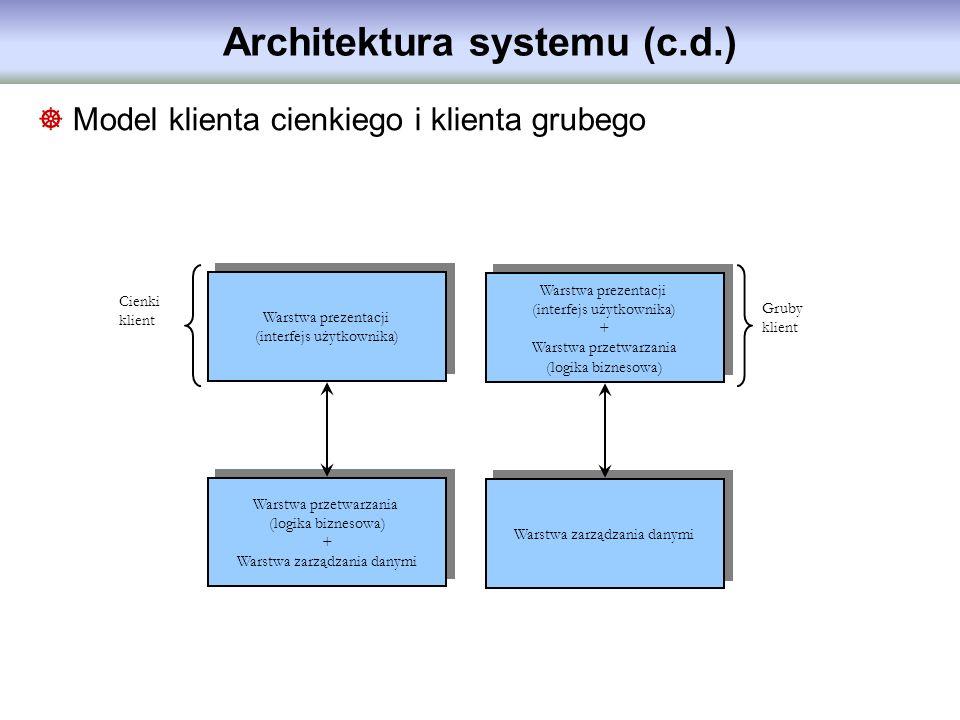 Cienki klient Gruby klient Warstwa przetwarzania (logika biznesowa) + Warstwa zarządzania danymi Warstwa przetwarzania (logika biznesowa) + Warstwa za