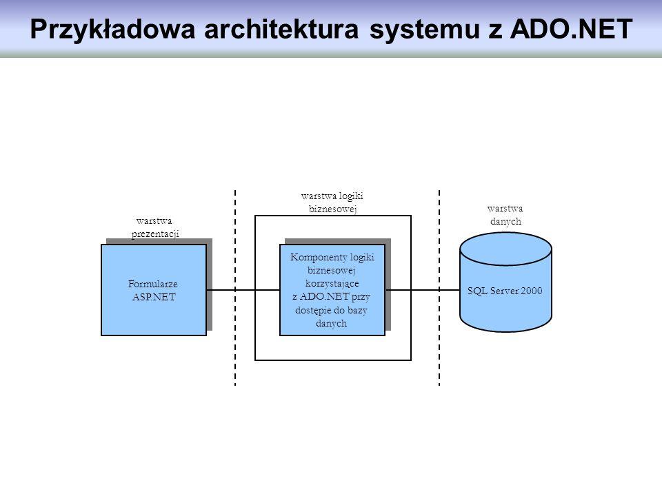 Przykładowa architektura systemu z ADO.NET Formularze ASP.NET Formularze ASP.NET Komponenty logiki biznesowej korzystające z ADO.NET przy dostępie do