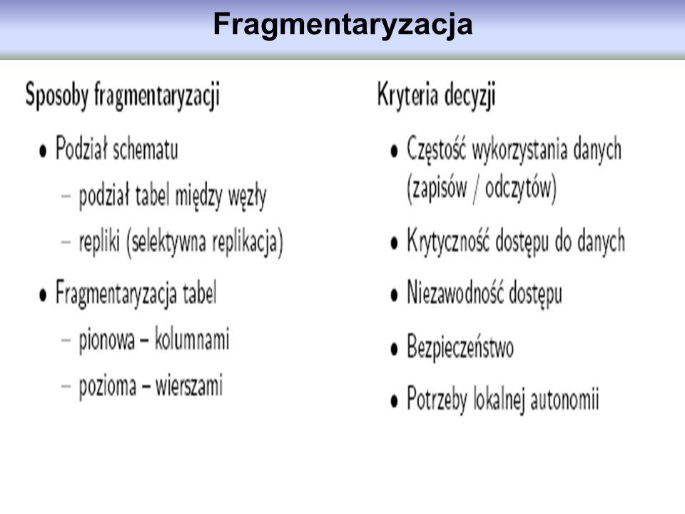 Fragmentaryzacja