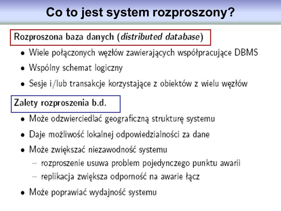 Co to jest system rozproszony?