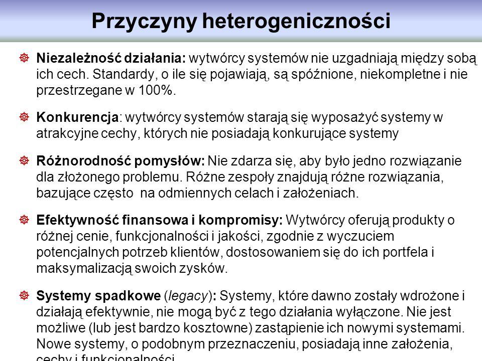 Przyczyny heterogeniczności Niezależność działania: wytwórcy systemów nie uzgadniają między sobą ich cech. Standardy, o ile się pojawiają, są spóźnion