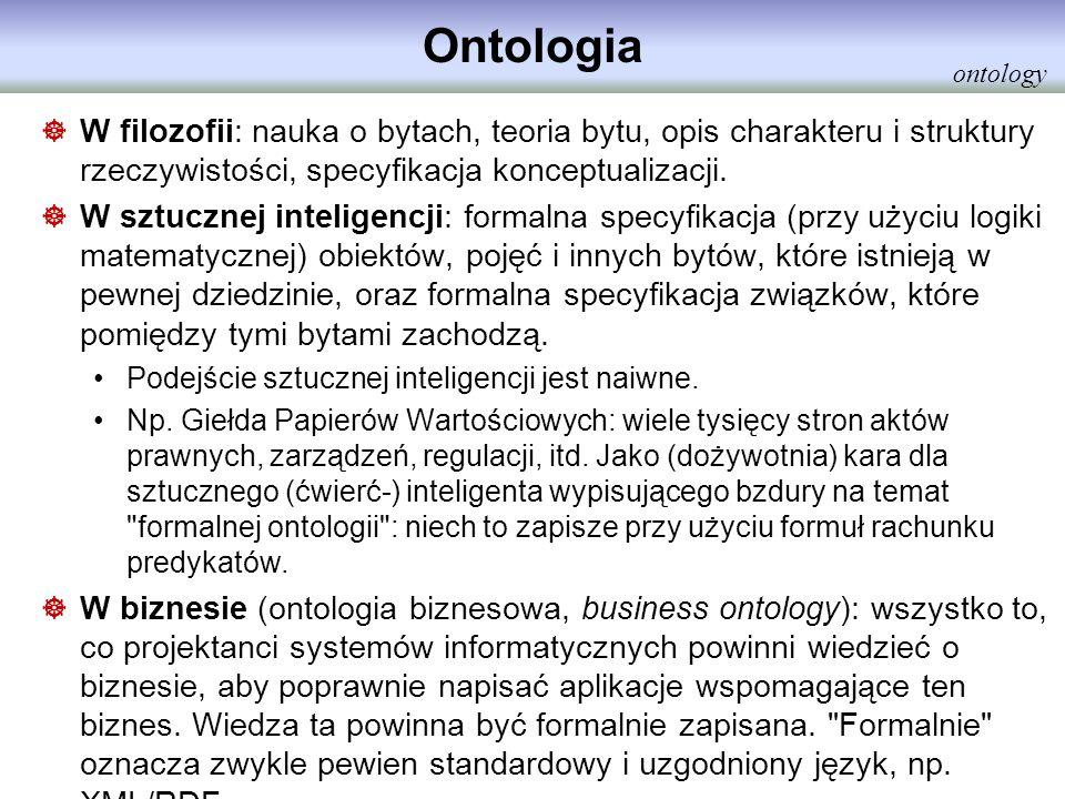 Ontologia W filozofii: nauka o bytach, teoria bytu, opis charakteru i struktury rzeczywistości, specyfikacja konceptualizacji. W sztucznej inteligencj