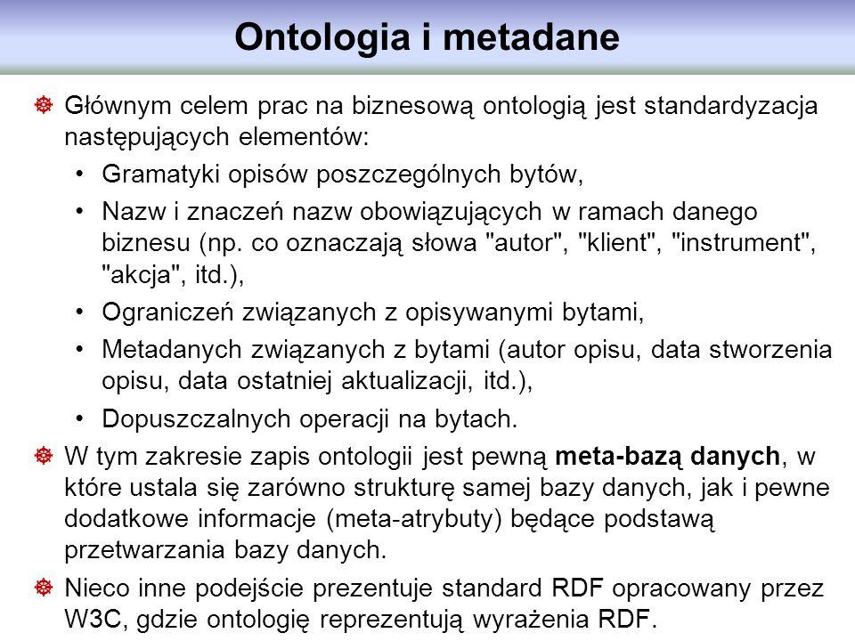 Ontologia i metadane Głównym celem prac na biznesową ontologią jest standardyzacja następujących elementów: Gramatyki opisów poszczególnych bytów, Naz