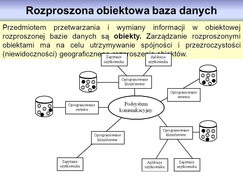 Rozproszona obiektowa baza danych Przedmiotem przetwarzania i wymiany informacji w obiektowej rozproszonej bazie danych są obiekty. Zarządzanie rozpro