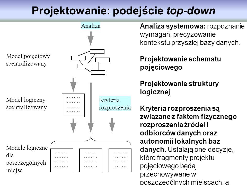 Projektowanie: podejście top-down Analiza Model pojęciowy scentralizowany Model logiczny scentralizowany Kryteria rozproszenia Modele logiczne dla pos