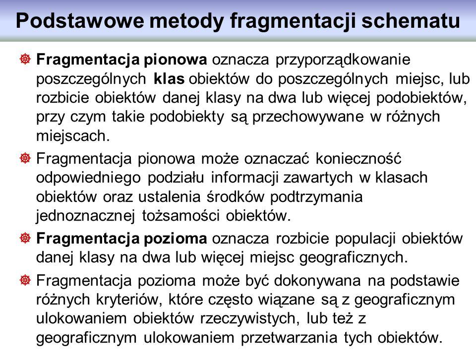 Podstawowe metody fragmentacji schematu Fragmentacja pionowa oznacza przyporządkowanie poszczególnych klas obiektów do poszczególnych miejsc, lub rozb