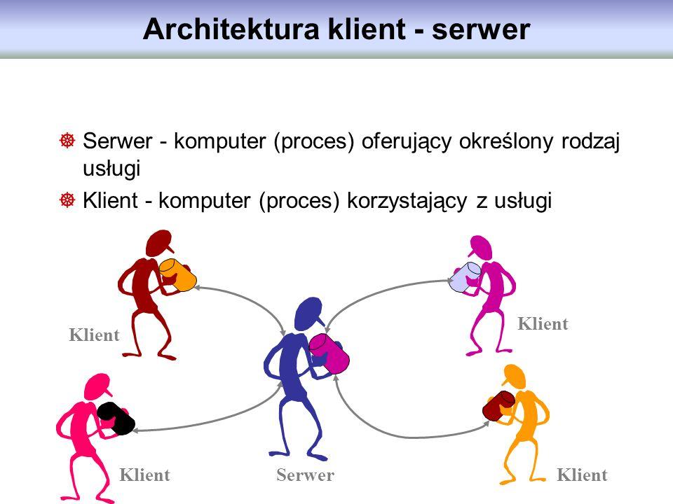 Architektura klient - serwer Serwer - komputer (proces) oferujący określony rodzaj usługi Klient - komputer (proces) korzystający z usługi Serwer Klie