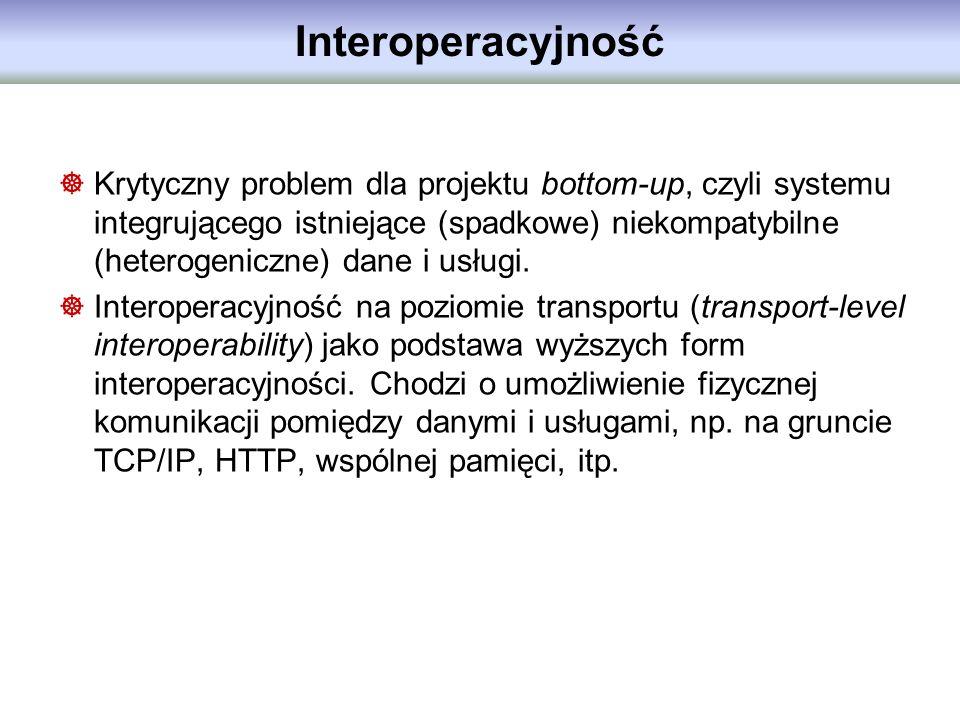 Interoperacyjność Krytyczny problem dla projektu bottom-up, czyli systemu integrującego istniejące (spadkowe) niekompatybilne (heterogeniczne) dane i