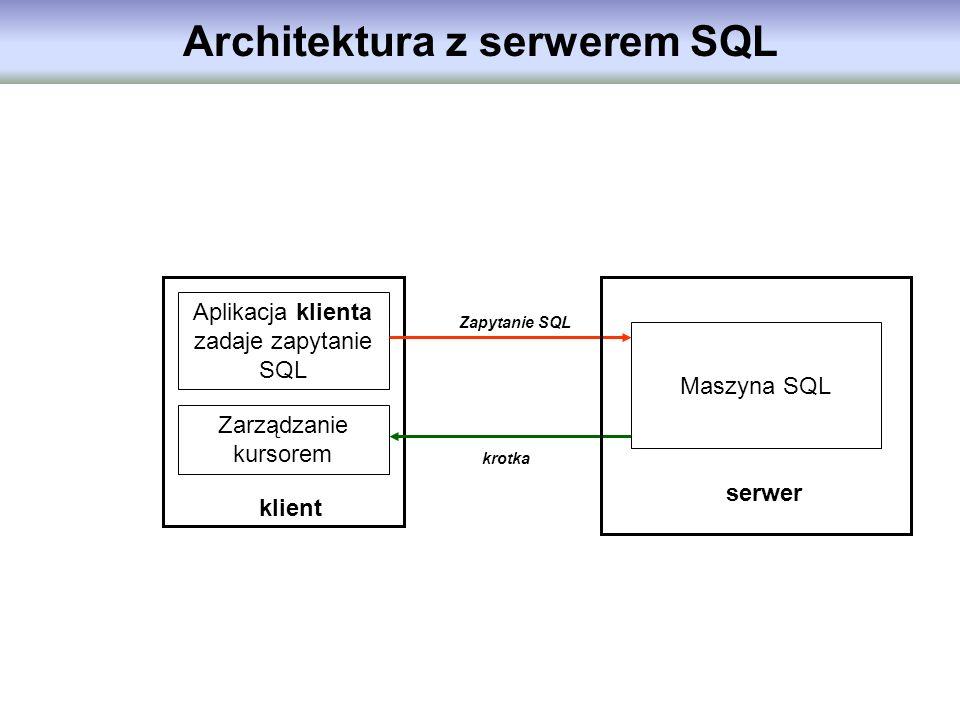 Architektura z serwerem SQL Aplikacja klienta zadaje zapytanie SQL serwer Zapytanie SQL krotka Zarządzanie kursorem klient Maszyna SQL