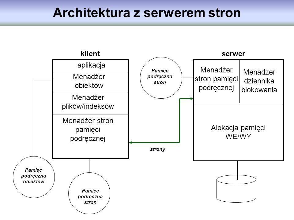 Architektura z serwerem stron aplikacja Menadżer obiektów Menadżer plików/indeksów Menadżer stron pamięci podręcznej klient Pamięć podręczna obiektów