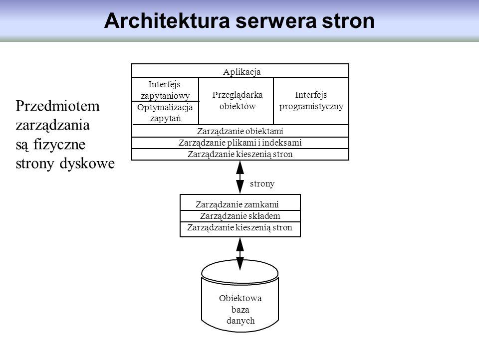 Architektura serwera stron strony Zarządzanie zamkami Zarządzanie składem Zarządzanie kieszenią stron Obiektowa baza danych Aplikacja Przeglądarka obi
