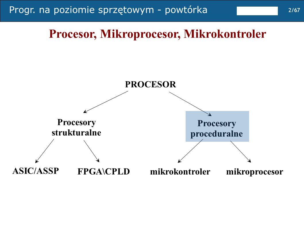 Progr. na poziomie sprzętowym - powtórka 2/67 Procesor, Mikroprocesor, Mikrokontroler PROCESOR Procesory strukturalne Procesory proceduralne mikroproc