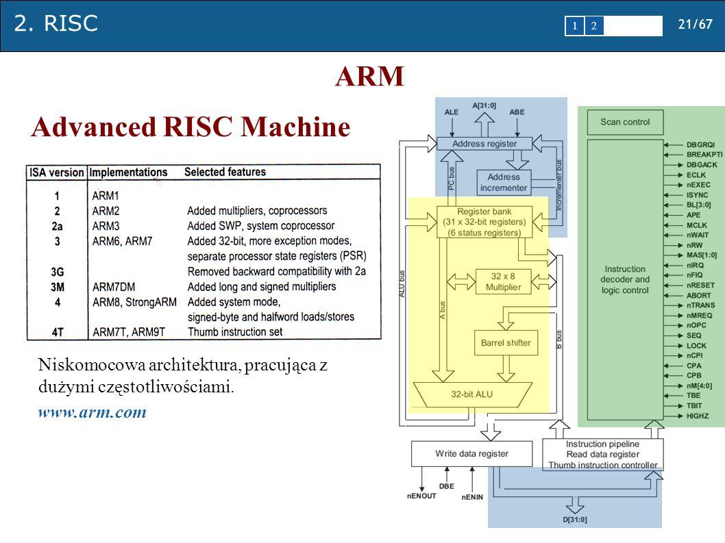 2. RISC 21/67 1 2345 ARM Advanced RISC Machine Niskomocowa architektura, pracująca z dużymi częstotliwościami. www.arm.com