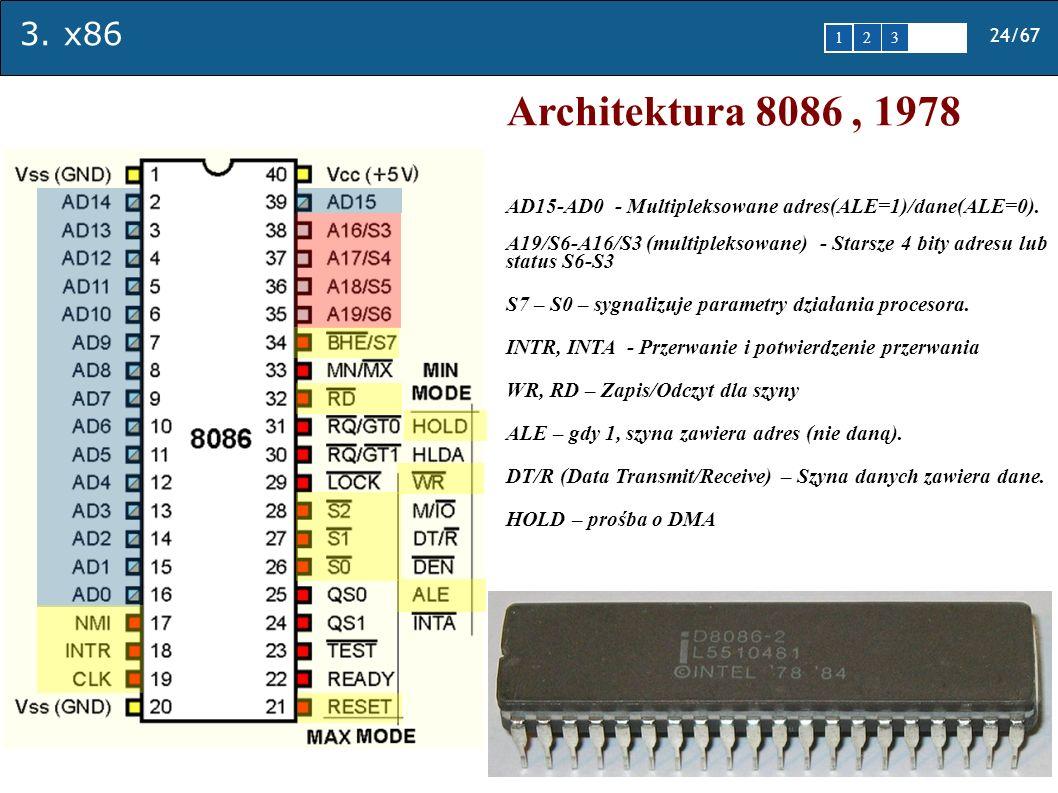 3. x86 24/67 1 2345 Architektura 8086, 1978 AD15-AD0 - Multipleksowane adres(ALE=1)/dane(ALE=0). A19/S6-A16/S3 (multipleksowane) - Starsze 4 bity adre