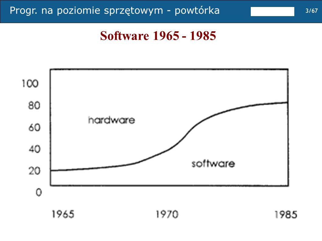 Progr.na poziomie sprzętowym - powtórka 4/67 Technika mikroprocesorowa - zakres kursu Wykład 1.