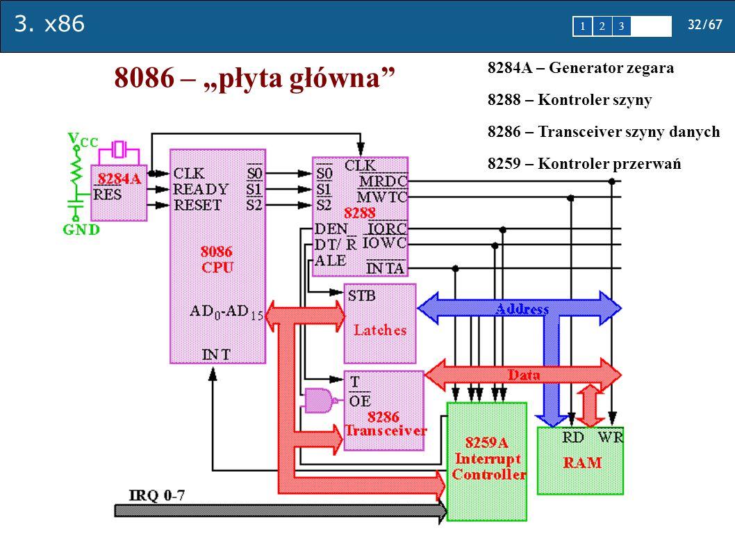 3. x86 32/67 1 2345 8086 – płyta główna 8284A – Generator zegara 8288 – Kontroler szyny 8286 – Transceiver szyny danych 8259 – Kontroler przerwań