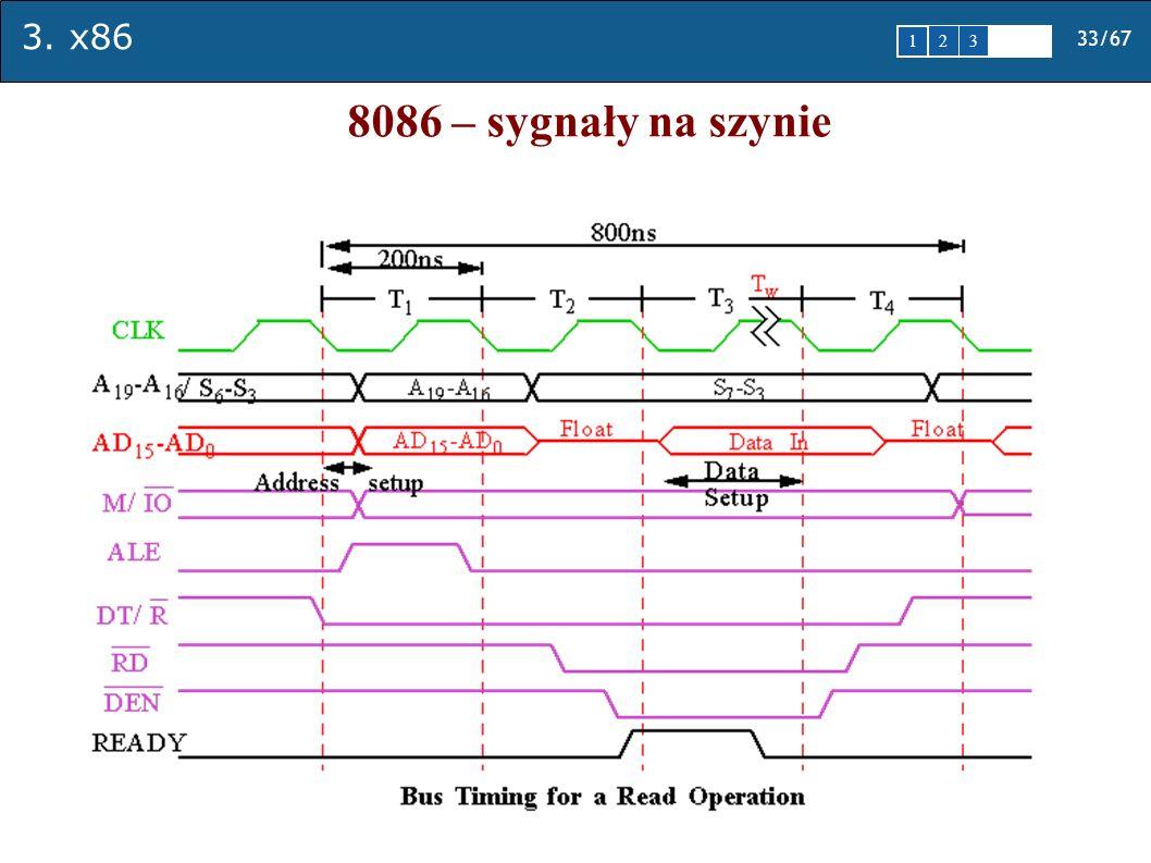 3. x86 33/67 1 2345 8086 – sygnały na szynie