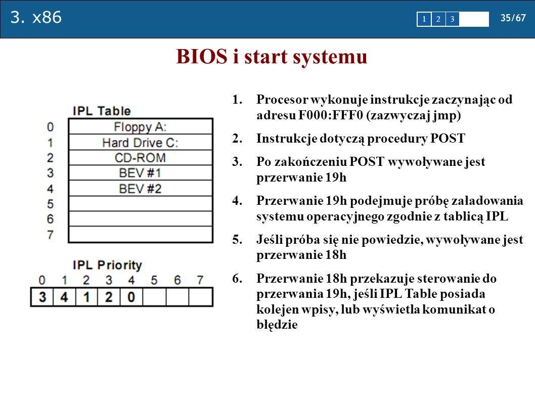 3. x86 35/67 1 2345 BIOS i start systemu 1.Procesor wykonuje instrukcje zaczynając od adresu F000:FFF0 (zazwyczaj jmp) 2.Instrukcje dotyczą procedury