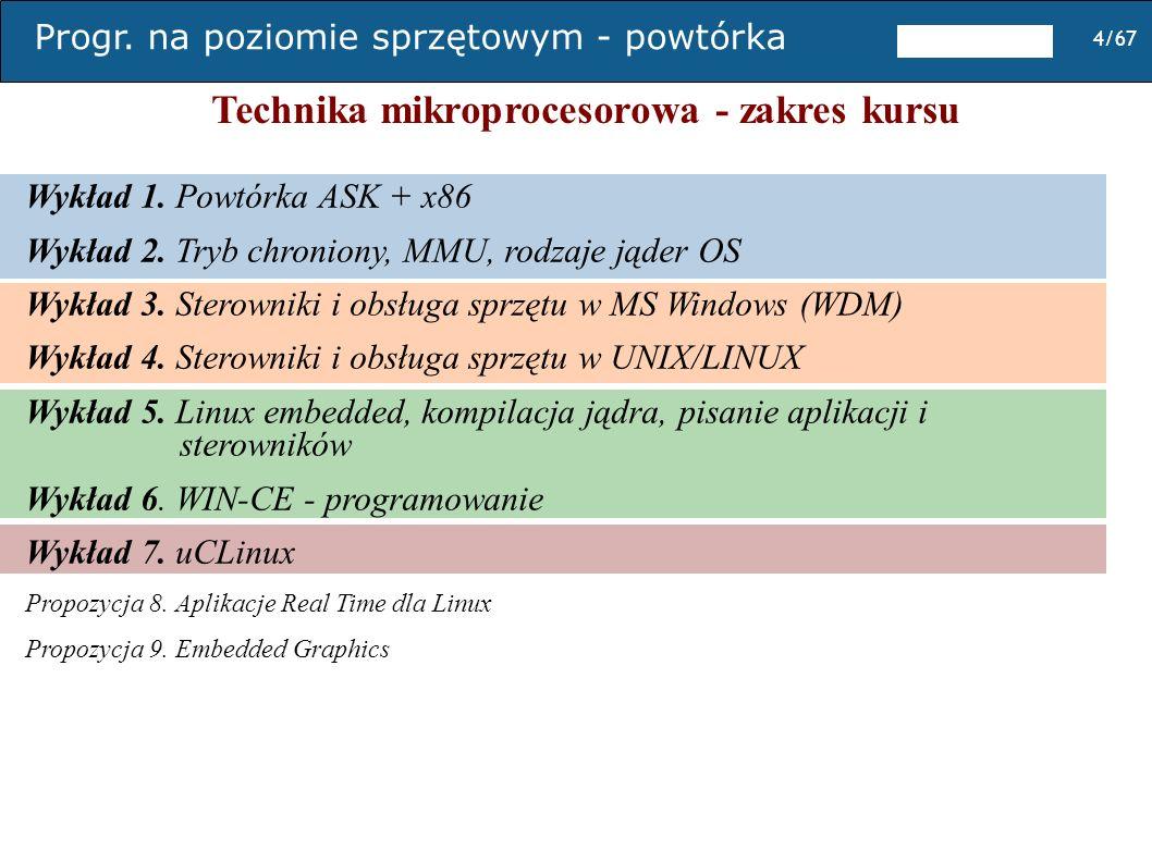 Progr. na poziomie sprzętowym - powtórka 4/67 Technika mikroprocesorowa - zakres kursu Wykład 1. Powtórka ASK + x86 Wykład 2. Tryb chroniony, MMU, rod