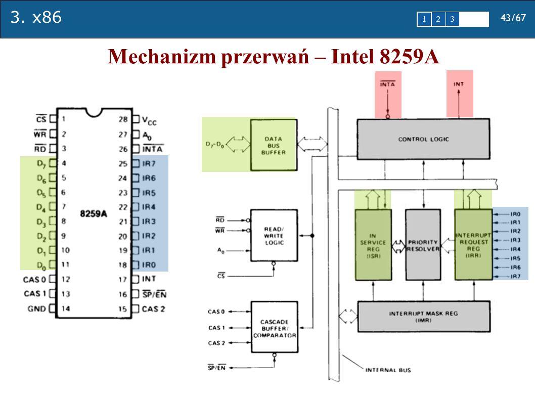 3. x86 43/67 1 2345 Mechanizm przerwań – Intel 8259A