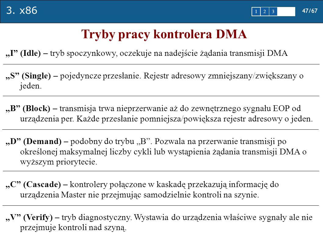 3. x86 47/67 1 2345 Tryby pracy kontrolera DMA I (Idle) – tryb spoczynkowy, oczekuje na nadejście żądania transmisji DMA S (Single) – pojedyncze przes