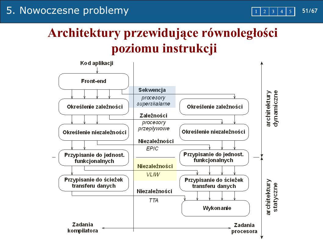 5. Nowoczesne problemy 51/67 1 2345 Architektury przewidujące równoległości poziomu instrukcji