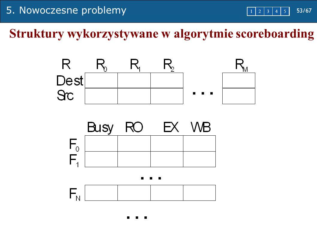 5. Nowoczesne problemy 53/67 1 2345 Struktury wykorzystywane w algorytmie scoreboarding