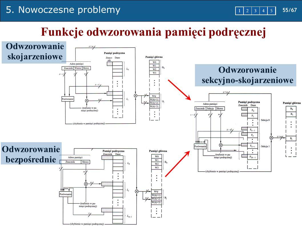 5. Nowoczesne problemy 55/67 1 2345 Funkcje odwzorowania pamięci podręcznej Odwzorowanie skojarzeniowe Odwzorowanie bezpośrednie Odwzorowanie sekcyjno