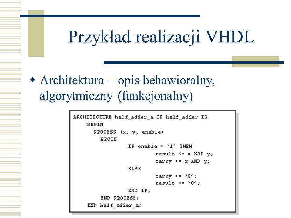 Przykład realizacji VHDL Architektura – opis behawioralny, algorytmiczny (funkcjonalny)