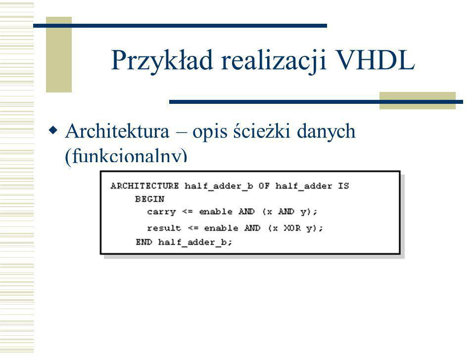 Przykład realizacji VHDL Architektura – opis ścieżki danych (funkcjonalny)