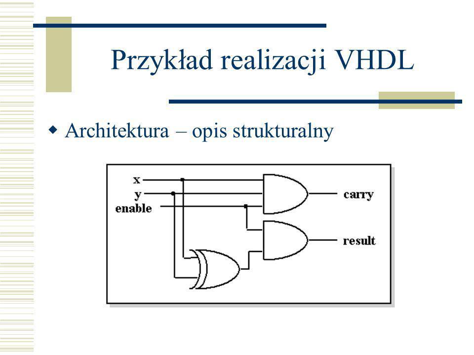 Przykład realizacji VHDL Architektura – opis strukturalny
