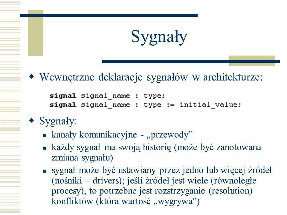Sygnały Wewnętrzne deklaracje sygnałów w architekturze: Sygnały: kanały komunikacyjne - przewody każdy sygnał ma swoją historię (może być zanotowana z