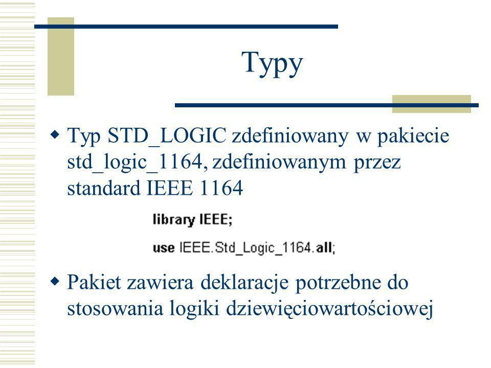 Typy Typ STD_LOGIC zdefiniowany w pakiecie std_logic_1164, zdefiniowanym przez standard IEEE 1164 Pakiet zawiera deklaracje potrzebne do stosowania lo
