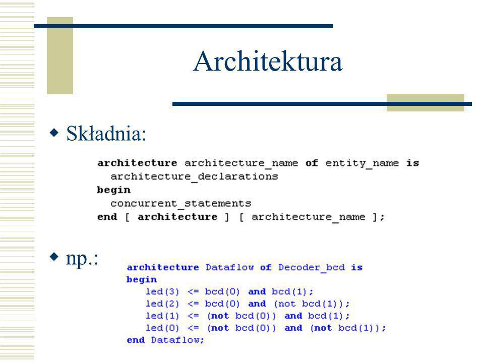 Architektura Składnia: np.: