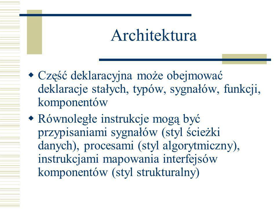 Architektura Część deklaracyjna może obejmować deklaracje stałych, typów, sygnałów, funkcji, komponentów Równoległe instrukcje mogą być przypisaniami