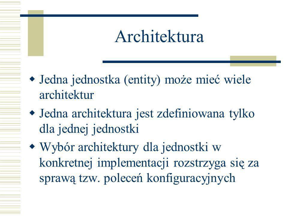 Architektura Jedna jednostka (entity) może mieć wiele architektur Jedna architektura jest zdefiniowana tylko dla jednej jednostki Wybór architektury d