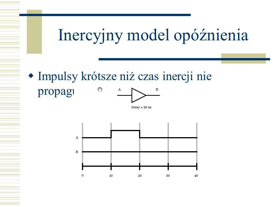 Inercyjny model opóźnienia Impulsy krótsze niż czas inercji nie propagują się