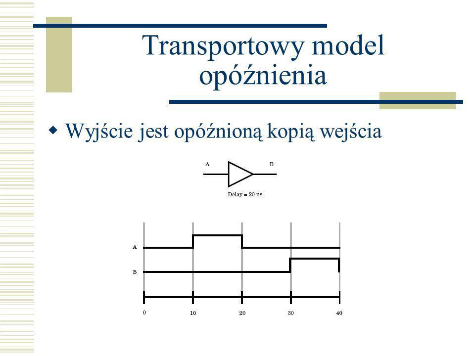 Transportowy model opóźnienia Wyjście jest opóźnioną kopią wejścia