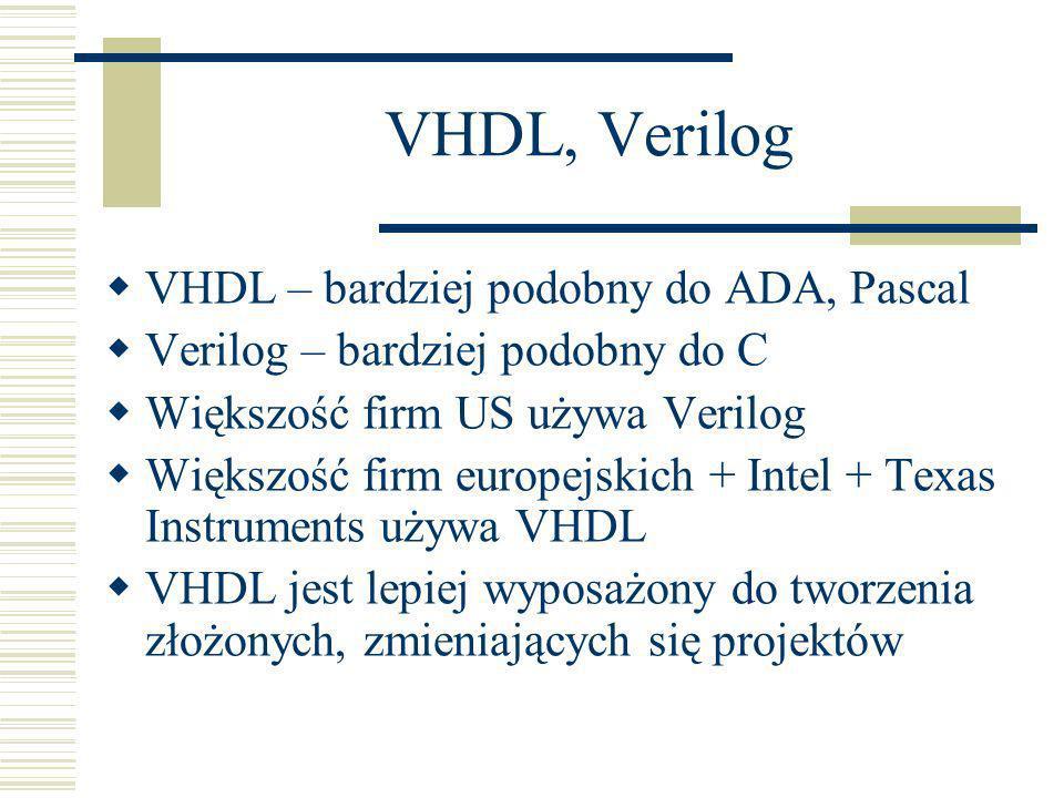 VHDL, Verilog VHDL – bardziej podobny do ADA, Pascal Verilog – bardziej podobny do C Większość firm US używa Verilog Większość firm europejskich + Int