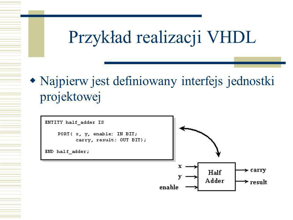 Najpierw jest definiowany interfejs jednostki projektowej